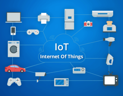 How IoT is Changing the Business World